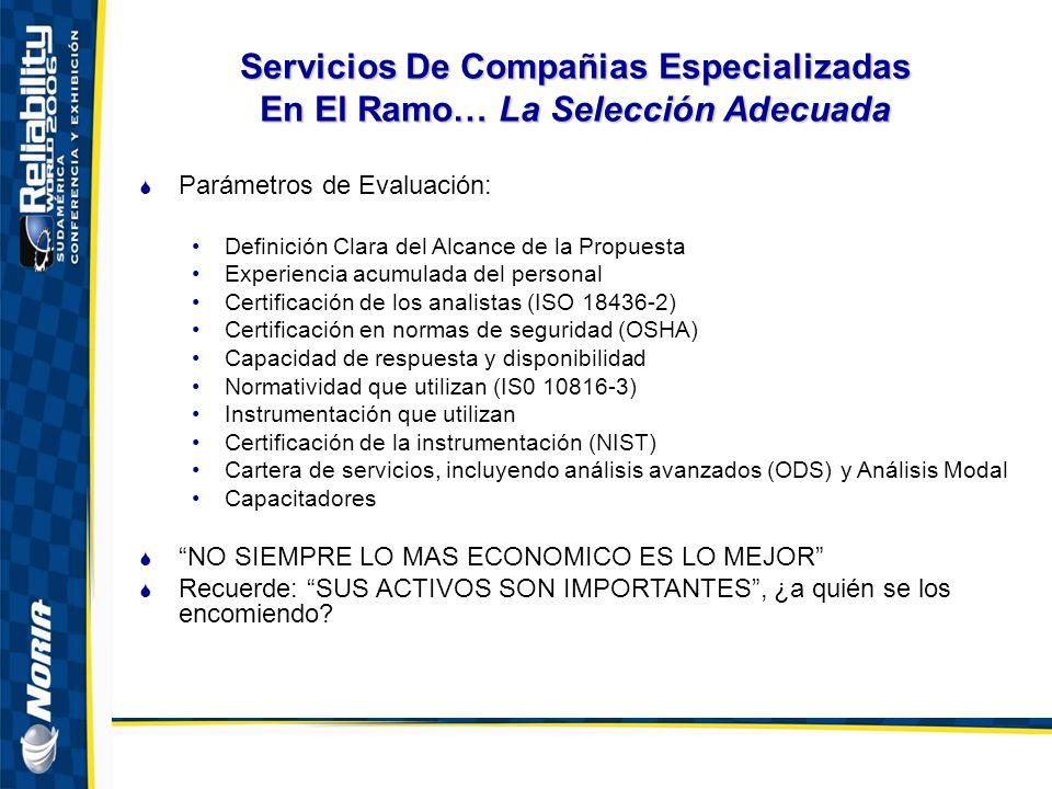 Servicios De Compañias Especializadas En El Ramo… La Selección Adecuada Parámetros de Evaluación: Definición Clara del Alcance de la Propuesta Experiencia acumulada del personal Certificación de los analistas (ISO 18436-2) Certificación en normas de seguridad (OSHA) Capacidad de respuesta y disponibilidad Normatividad que utilizan (IS0 10816-3) Instrumentación que utilizan Certificación de la instrumentación (NIST) Cartera de servicios, incluyendo análisis avanzados (ODS) y Análisis Modal Capacitadores NO SIEMPRE LO MAS ECONOMICO ES LO MEJOR Recuerde: SUS ACTIVOS SON IMPORTANTES, ¿a quién se los encomiendo?