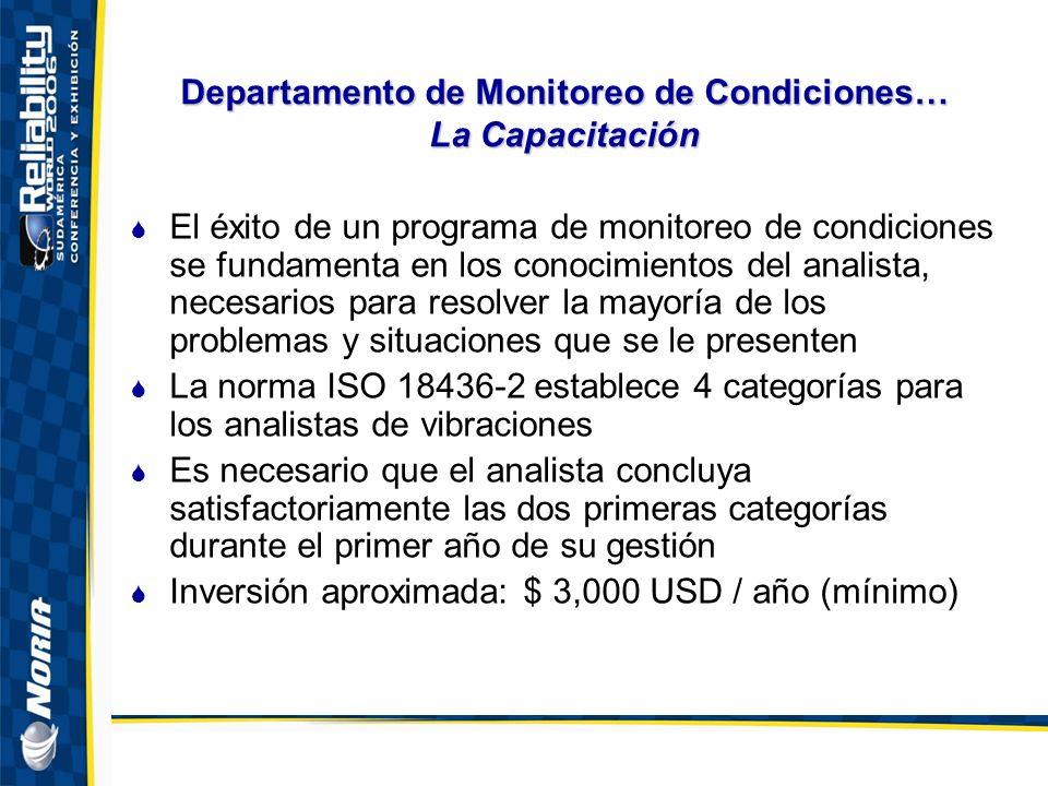 Departamento de Monitoreo de Condiciones… La Capacitación El éxito de un programa de monitoreo de condiciones se fundamenta en los conocimientos del analista, necesarios para resolver la mayoría de los problemas y situaciones que se le presenten La norma ISO 18436-2 establece 4 categorías para los analistas de vibraciones Es necesario que el analista concluya satisfactoriamente las dos primeras categorías durante el primer año de su gestión Inversión aproximada: $ 3,000 USD / año (mínimo)