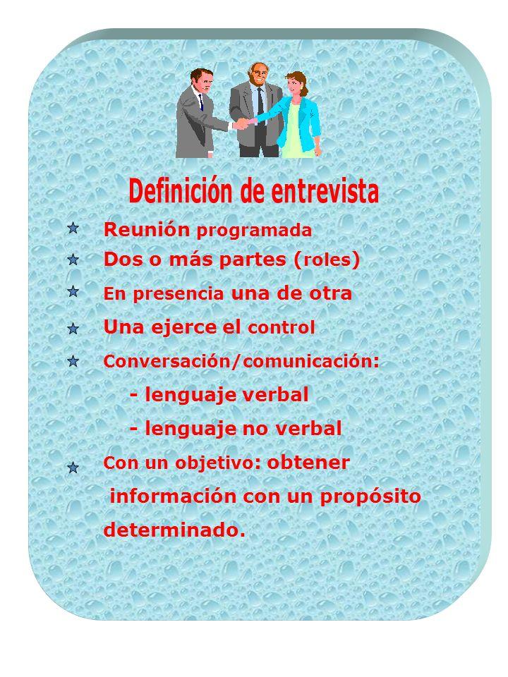 Reunión programada Dos o más partes ( roles ) En presencia una de otra Una ejerce el control Conversación/comunicación : - lenguaje verbal - lenguaje