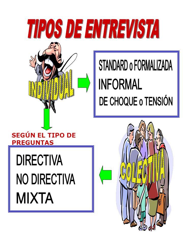 SEGÚN EL TIPO DE PREGUNTAS