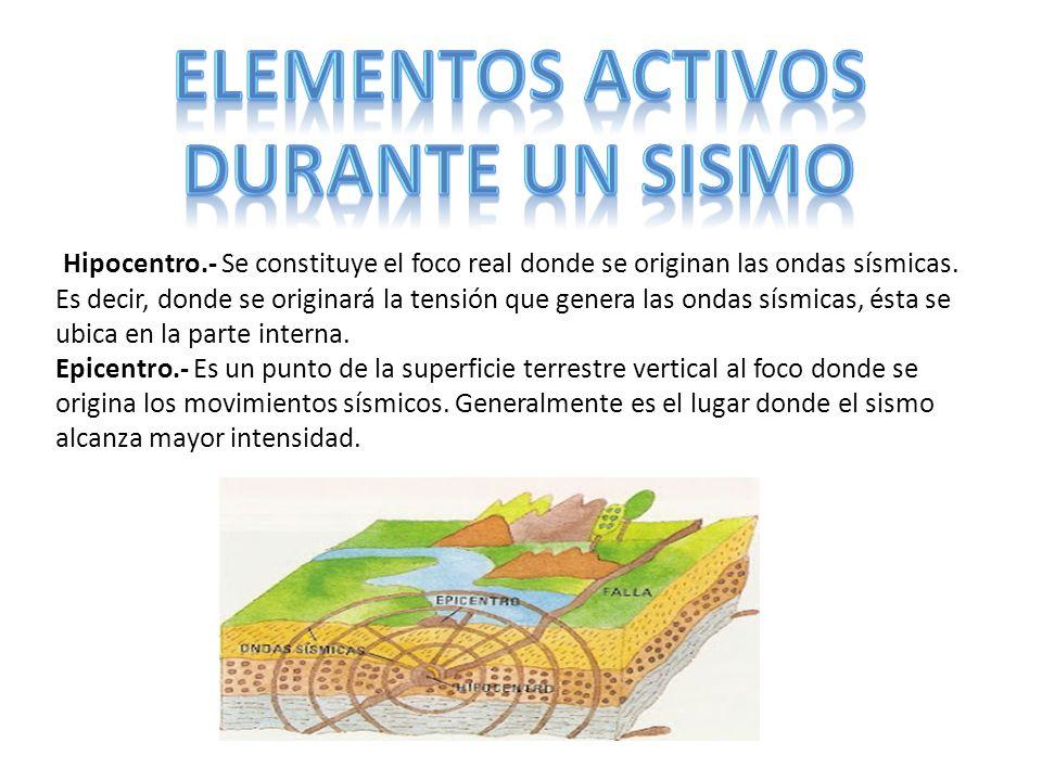 Hipocentro.- Se constituye el foco real donde se originan las ondas sísmicas. Es decir, donde se originará la tensión que genera las ondas sísmicas, é