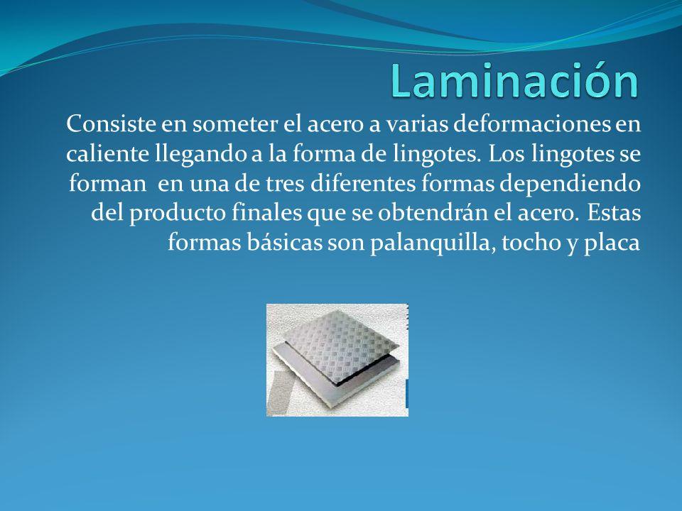 Tipos de Laminación Laminado Plano Laminado de Tubos Laminado Continuo Laminado de Corte Laminado de Anillo Laminado de Cuerdas