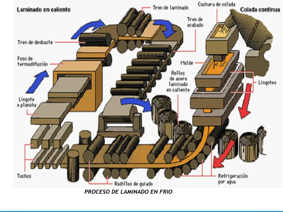 Los tubos se pueden laminar a partir de lamina prepreg por una técnica de laminado.
