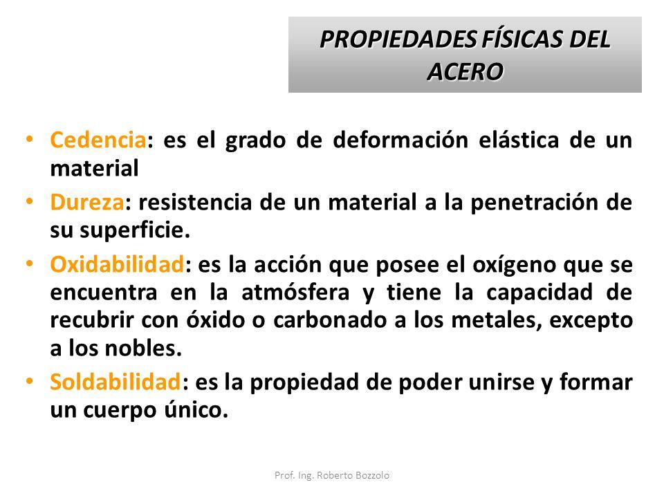FORMAS Y MEDIDAS ESTANDAR DE SECCIONES DE ACERO LAMINADO Según sea su sección transversal, se denominan como perfiles laminados tipo: I, (w, S, HP) C, L, T, HSS, Placas y barras circulares.