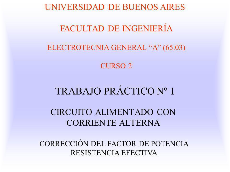 eléctricamente = Fábrica Z RL = R + j X L en R se consume P, entre X L y la fuente circula Q La gran mayoría de las cargas industriales: motores eléctricos, iluminación etc.,son del tipo resistiva inductiva, por ese motivo representaremos-desde el punto de vista eléctrico- una industria como una impedancia del tipo resistiva-inductiva (con la particularidad que la inductancia tendrá un núcleo de hierro) A partir de esa representación o modelización nuestros objetivos serán: Estudiar como se comporta eléctricamente esa carga Optimizar ese comportamiento