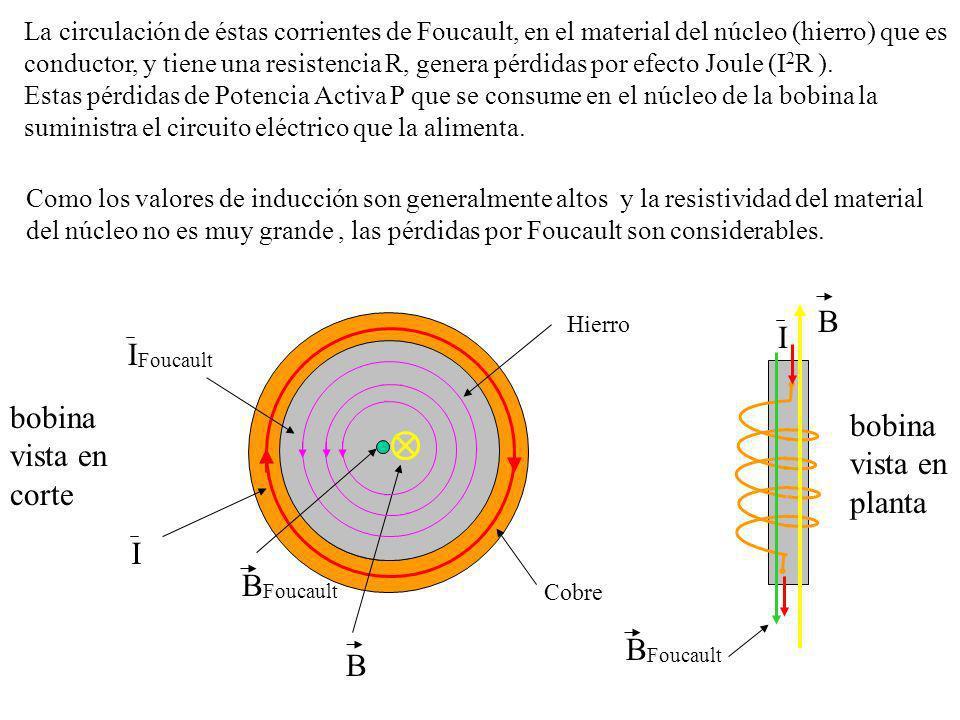 Debemos hacer algo para disminuir las pérdidas generadas por las corrientes de Foucault: Por ejemplo no permitir que circulen libremente por el núcleo de la bobina.
