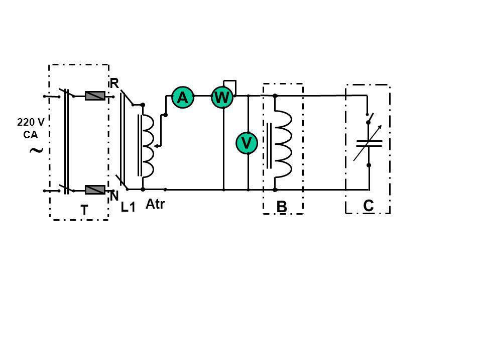 Método Operativo Estado 1- Bobina con núcleo macizo Estado 2- Bobina con núcleo macizo; capacitores que proporcionen la menor intensidad de corriente.
