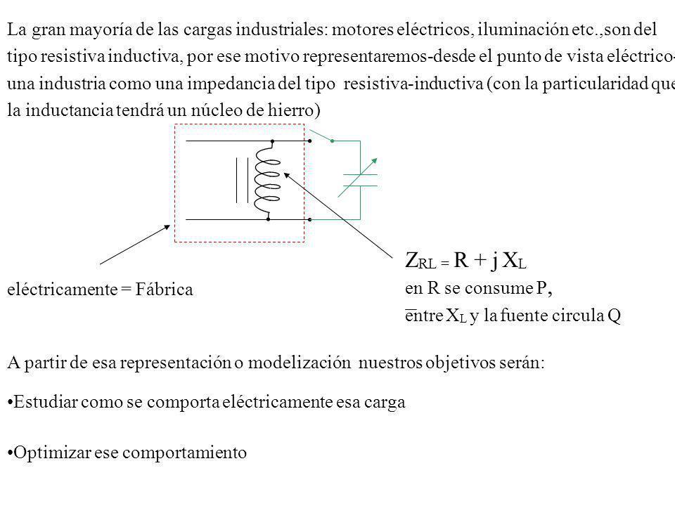 U I RL U - ICIC Diagrama Fasorial correspondiente a: Diagrama Fasorial correspondiente al capacitor: Superponiendo los dos fasoriales anteriores: I activa I reactiva I RL I activa U I C = -I reactiva I correg = I activa compensación total U Z RL = R + j X L