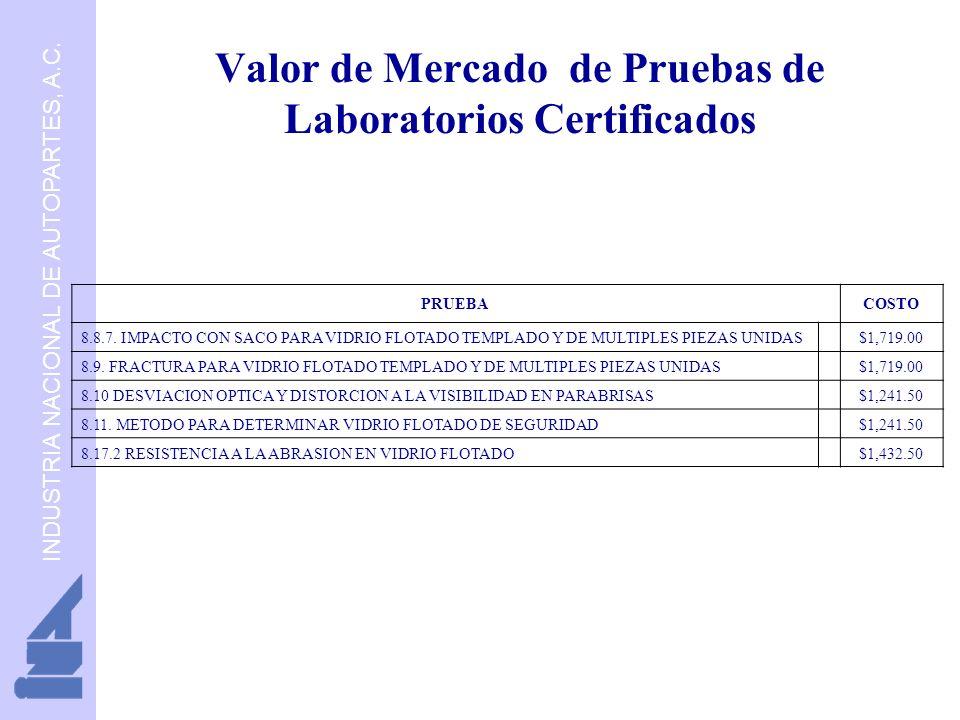 INDUSTRIA NACIONAL DE AUTOPARTES, A.C. Valor de Mercado de Pruebas de Laboratorios Certificados PRUEBACOSTO 8.8.7. IMPACTO CON SACO PARA VIDRIO FLOTAD