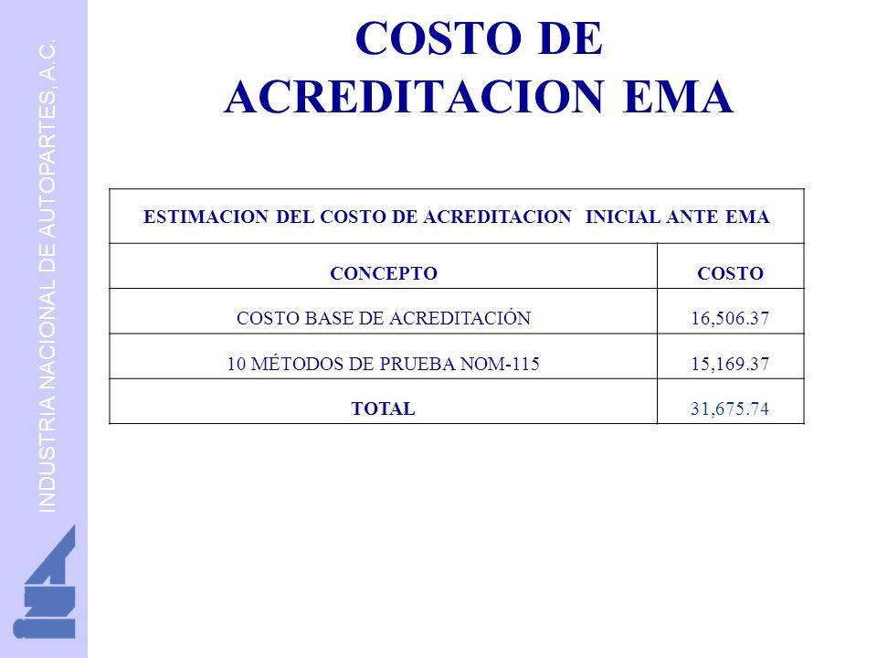 INDUSTRIA NACIONAL DE AUTOPARTES, A.C. COSTO DE ACREDITACION EMA ESTIMACION DEL COSTO DE ACREDITACION INICIAL ANTE EMA CONCEPTOCOSTO COSTO BASE DE ACR