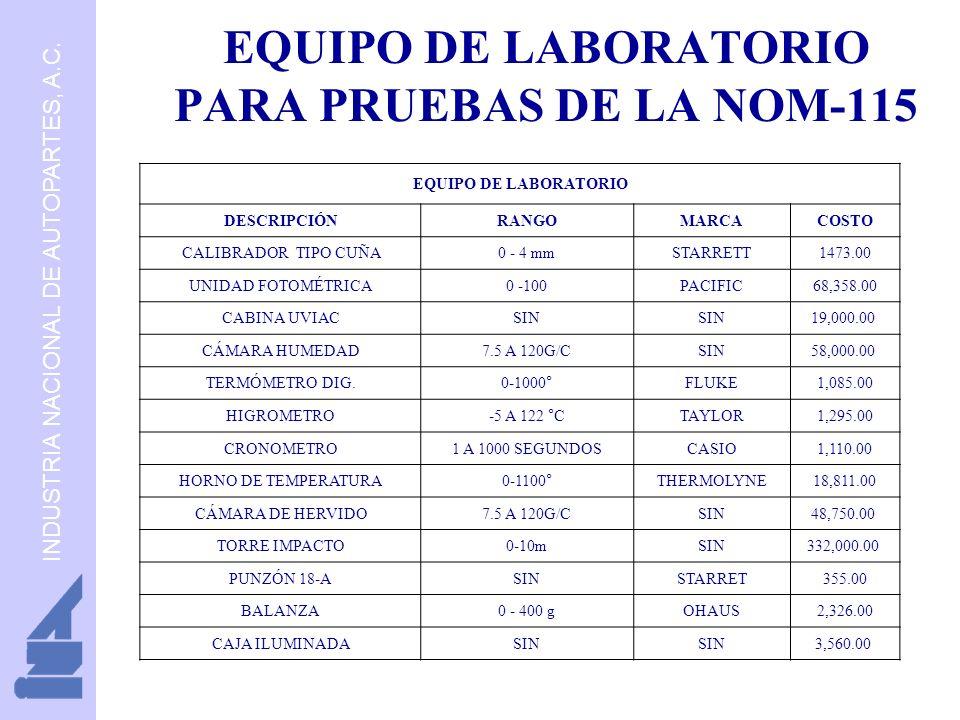 INDUSTRIA NACIONAL DE AUTOPARTES, A.C. EQUIPO DE LABORATORIO PARA PRUEBAS DE LA NOM-115 EQUIPO DE LABORATORIO DESCRIPCIÓNRANGOMARCACOSTO CALIBRADOR TI
