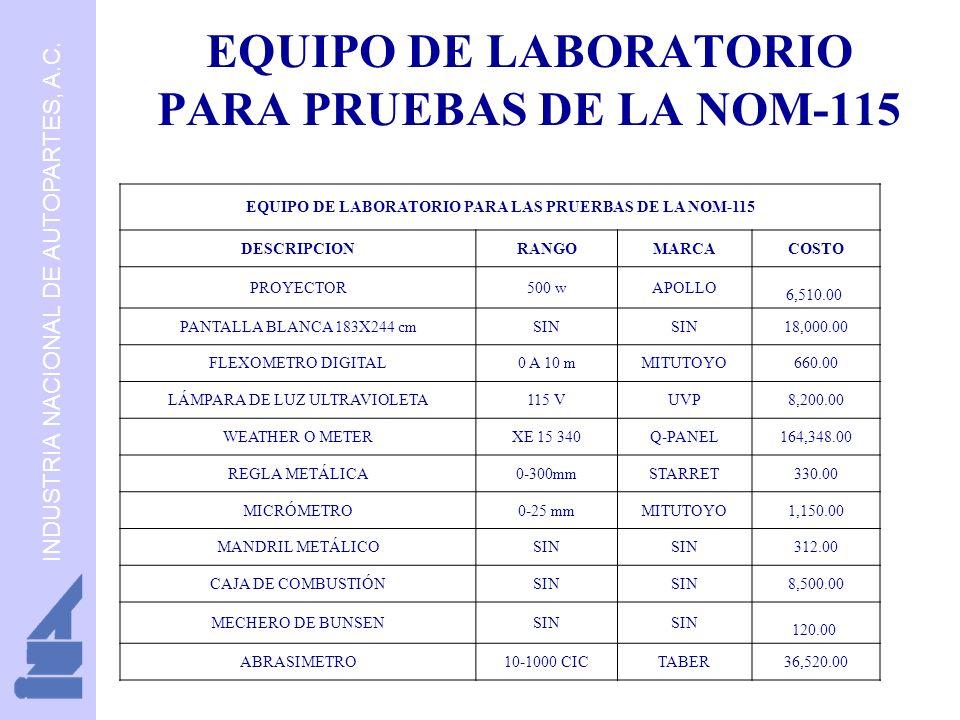 INDUSTRIA NACIONAL DE AUTOPARTES, A.C. EQUIPO DE LABORATORIO PARA PRUEBAS DE LA NOM-115 EQUIPO DE LABORATORIO PARA LAS PRUERBAS DE LA NOM-115 DESCRIPC