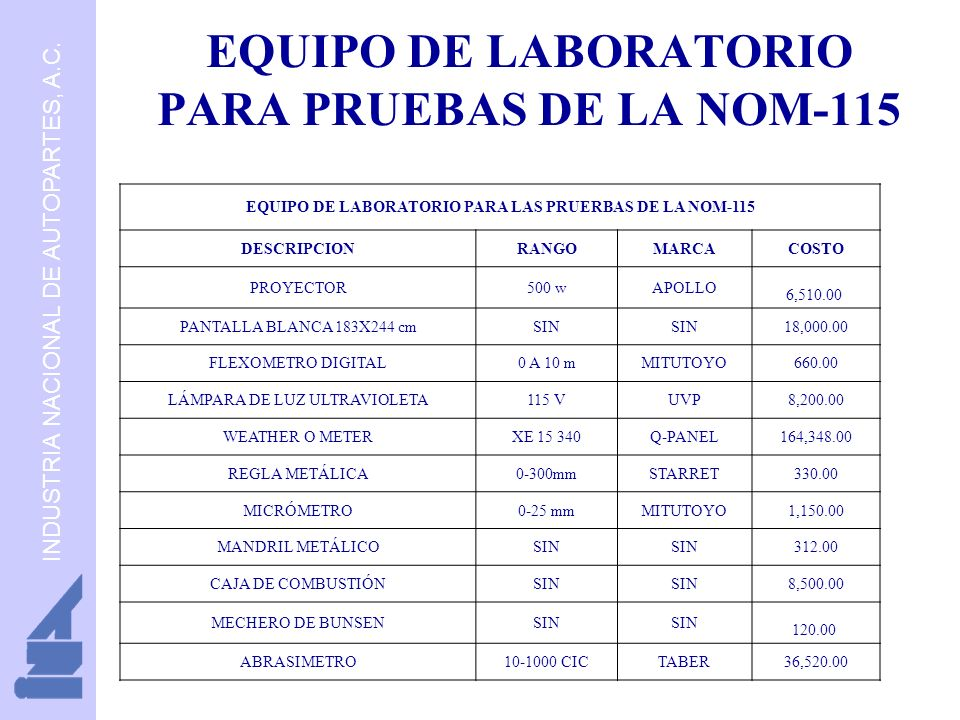 INDUSTRIA NACIONAL DE AUTOPARTES, A.C.