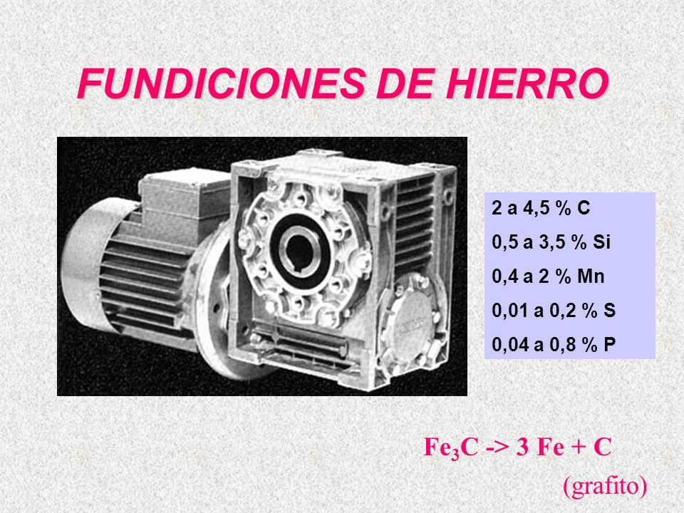 FUNDICIONES DE HIERRO Fe 3 C -> 3 Fe + C (grafito) 2 a 4,5 % C 0,5 a 3,5 % Si 0,4 a 2 % Mn 0,01 a 0,2 % S 0,04 a 0,8 % P