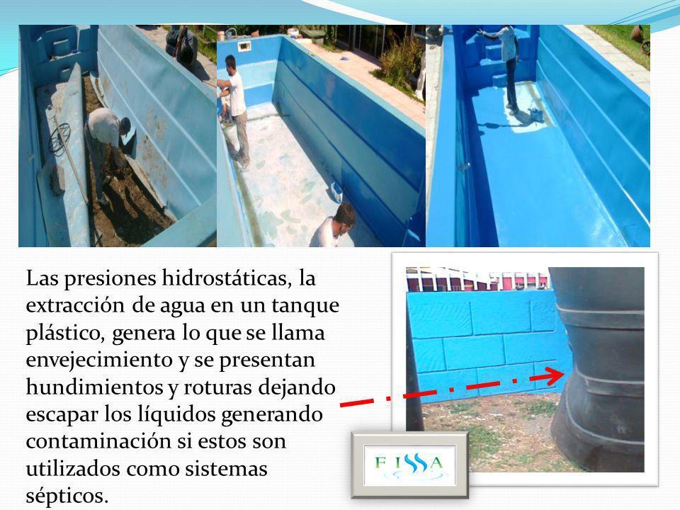 Las presiones hidrostáticas, la extracción de agua en un tanque plástico, genera lo que se llama envejecimiento y se presentan hundimientos y roturas