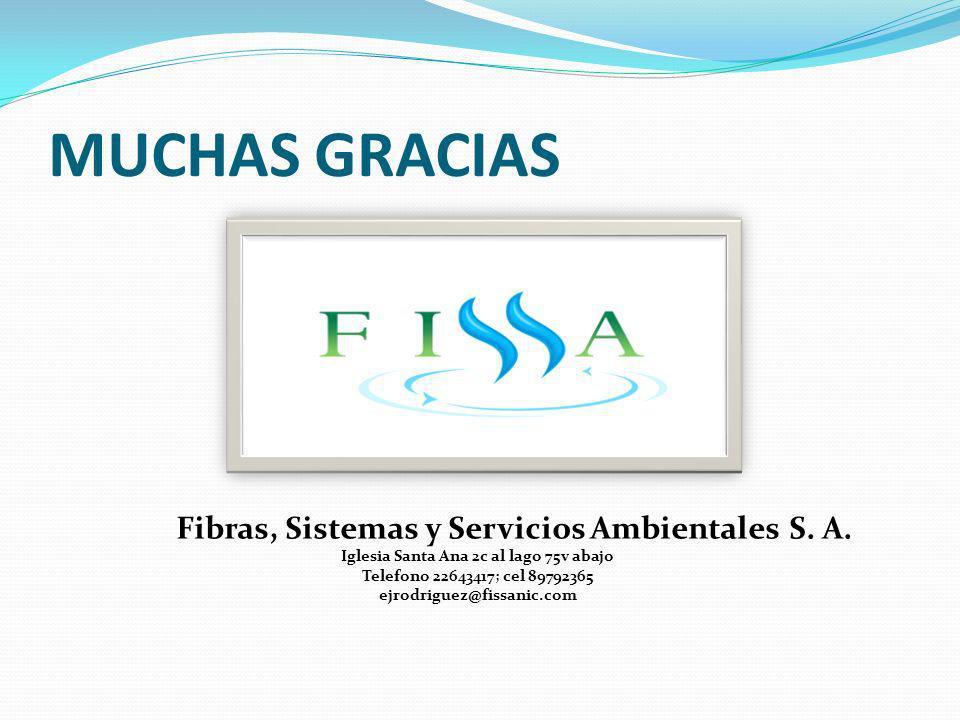 MUCHAS GRACIAS Fibras, Sistemas y Servicios Ambientales S. A. Iglesia Santa Ana 2c al lago 75v abajo Telefono 22643417; cel 89792365 ejrodriguez@fissa