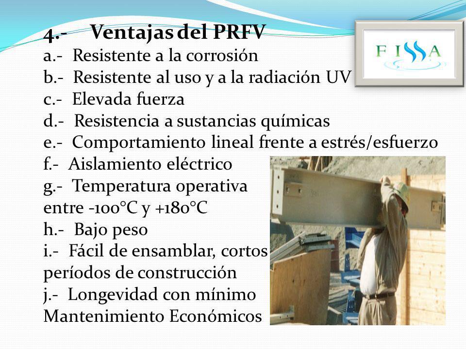 4.-Ventajas del PRFV a.- Resistente a la corrosión b.- Resistente al uso y a la radiación UV c.- Elevada fuerza d.- Resistencia a sustancias químicas