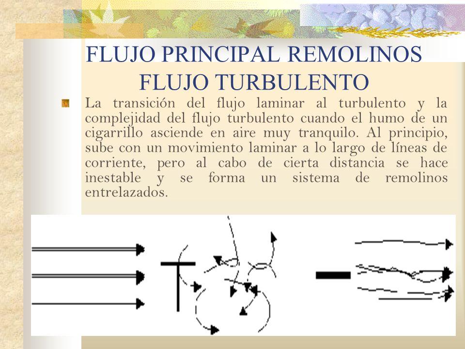 CARACTERÍSTICAS GENERALES DE LOS FLUJOS TURBULENTOS Humo de un cigarrillo Chorro de un grifo Vuelo en un avión Estelas de objetos sumergidos EJEMPLO D