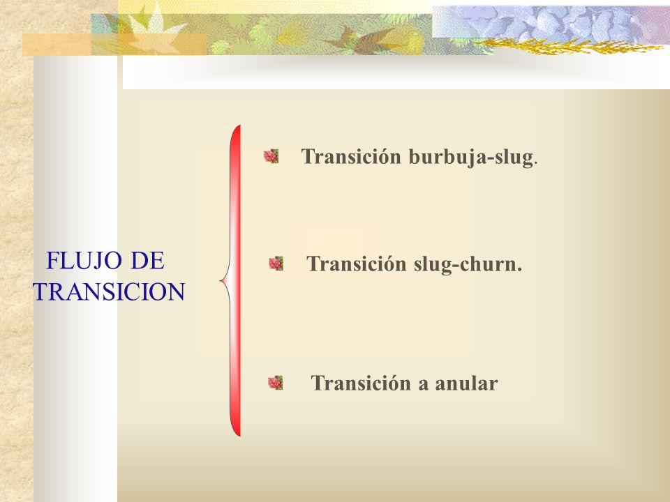 Las transiciones entre los patrones de flujo no ocurren de manera muy clara. Ellas ocurren en un rango determinado por la geometría, propiedades y par
