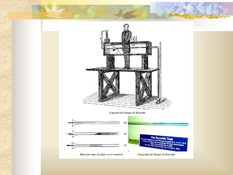 CLASIFICACIÓN DE LOS FLUIDOS En 1883 Osborne REYNOLDS (1842-1912) realizó un experimento que sirvió para poner en evidencia las diferencias entre fluj