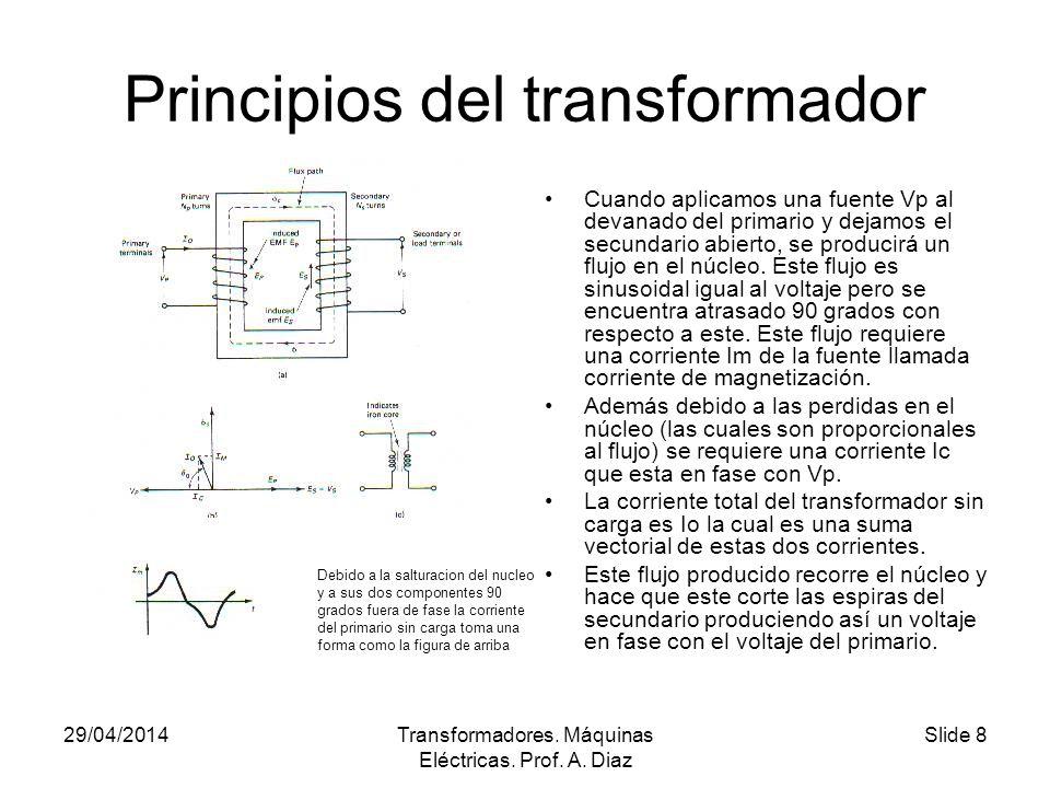 Ecuaciones autotransformador basadas en el transformador