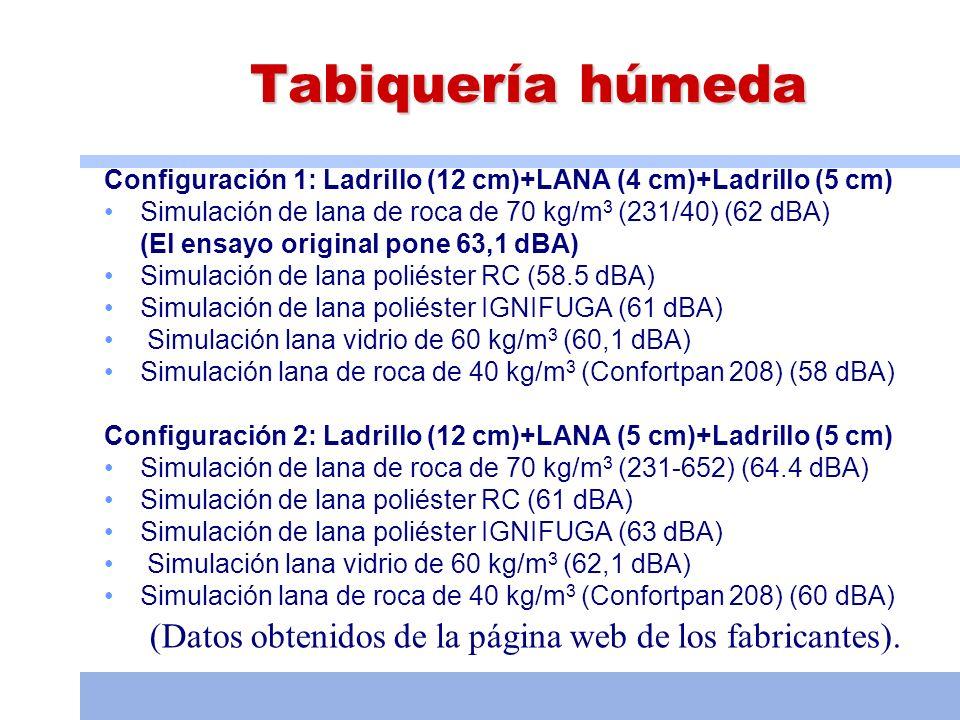 Tabiquería húmeda Configuración 1: Ladrillo (12 cm)+LANA (4 cm)+Ladrillo (5 cm) Simulación de lana de roca de 70 kg/m 3 (231/40) (62 dBA) (El ensayo o