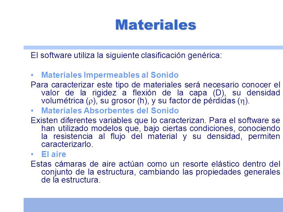 Materiales El software utiliza la siguiente clasificación genérica: Materiales Impermeables al Sonido Para caracterizar este tipo de materiales será n