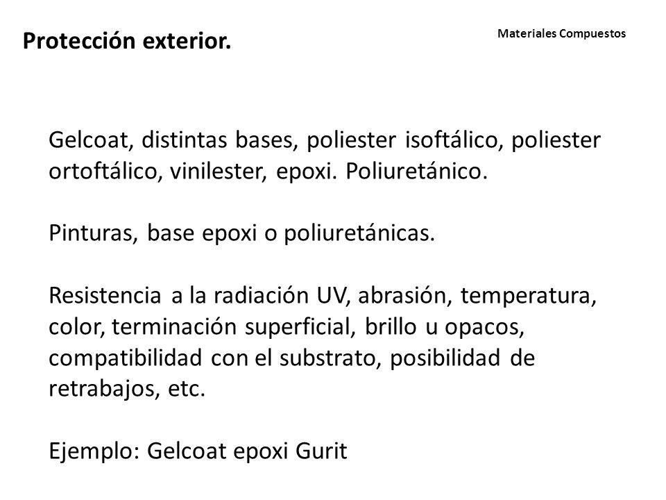 Materiales Compuestos Protección exterior. Gelcoat, distintas bases, poliester isoftálico, poliester ortoftálico, vinilester, epoxi. Poliuretánico. Pi