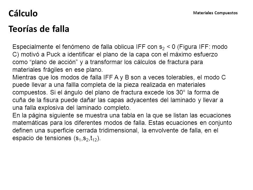 Materiales Compuestos Especialmente el fenómeno de falla oblicua IFF con s 2 < 0 (Figura IFF: modo C) motivó a Puck a identificar el plano de la capa