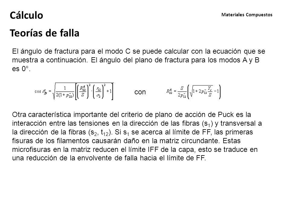 Materiales Compuestos El ángulo de fractura para el modo C se puede calcular con la ecuación que se muestra a continuación. El ángulo del plano de fra