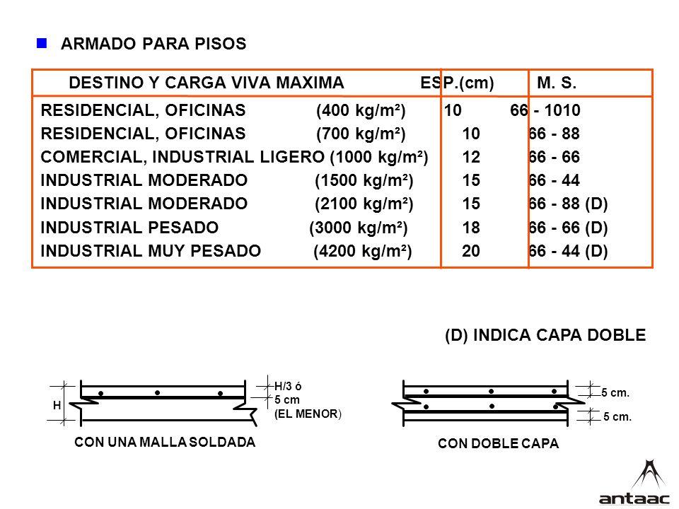 ARMADO PARA PISOS DESTINO Y CARGA VIVA MAXIMA ESP.(cm) M.