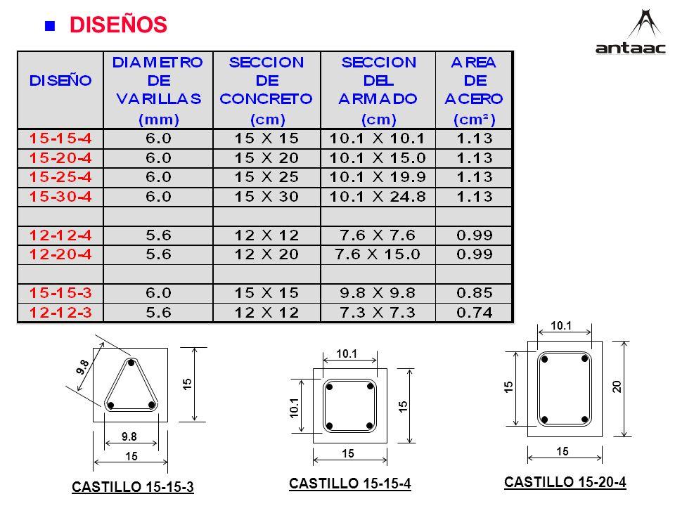 DISEÑOS CASTILLO 15-15-4 15 10.1 15 10.1 CASTILLO 15-20-4 15 20 10.1 9.8 15 9.8 15 CASTILLO 15-15-3