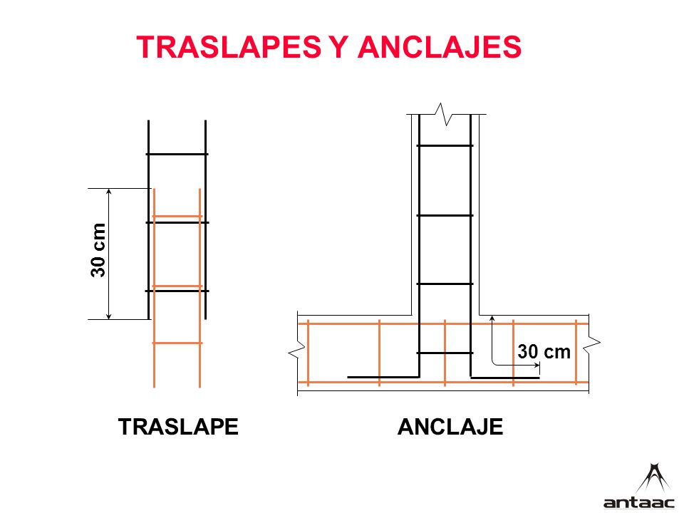 TRASLAPES Y ANCLAJES 30 cm TRASLAPEANCLAJE