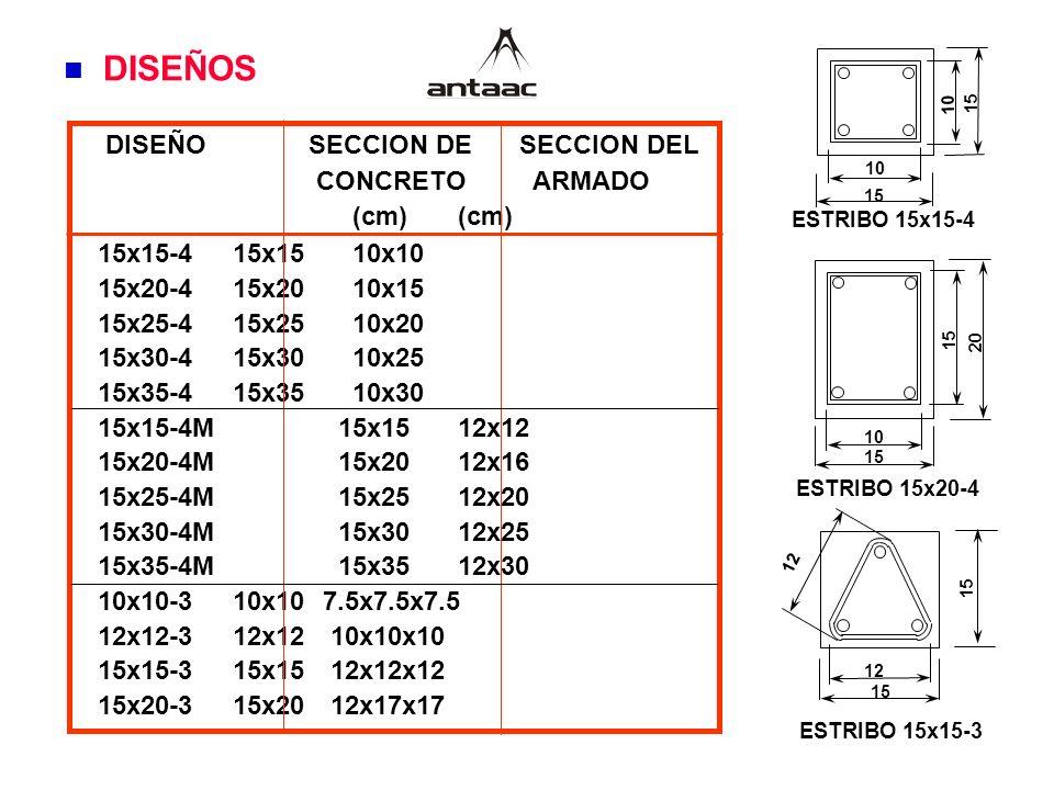 DISEÑOS DISEÑOSECCION DE SECCION DEL CONCRETO ARMADO (cm) 15x15-4 15x15 10x10 15x20-4 15x20 10x15 15x25-4 15x25 10x20 15x30-4 15x30 10x25 15x35-4 15x35 10x30 15x15-4M 15x15 12x12 15x20-4M 15x20 12x16 15x25-4M 15x25 12x20 15x30-4M 15x30 12x25 15x35-4M 15x35 12x30 10x10-3 10x10 7.5x7.5x7.5 12x12-3 12x12 10x10x10 15x15-3 15x15 12x12x12 15x20-3 15x20 12x17x17 15 10 15 ESTRIBO 15x15-4 10 15 20 ESTRIBO 15x20-4 12 15 12 15 ESTRIBO 15x15-3