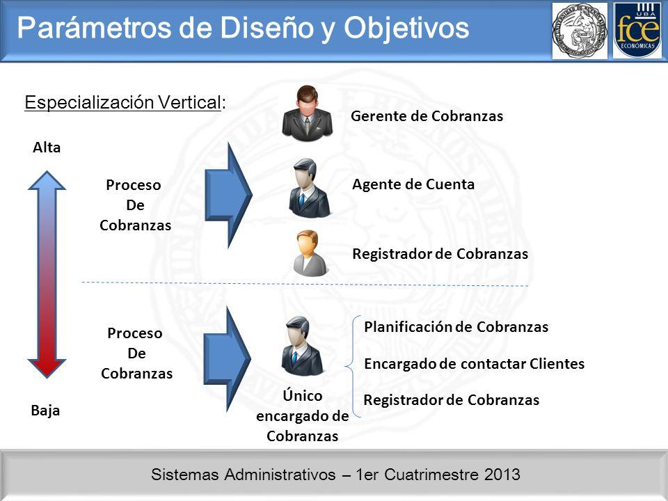 Sistemas Administrativos – 1er Cuatrimestre 2013 Parámetros de Diseño y Objetivos Especialización Vertical: Proceso De Cobranzas Alta Baja Gerente de