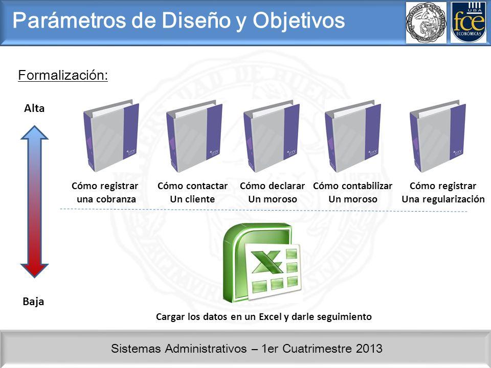Sistemas Administrativos – 1er Cuatrimestre 2013 Parámetros de Diseño y Objetivos Formalización: Alta Baja Cómo registrar una cobranza Cómo contactar
