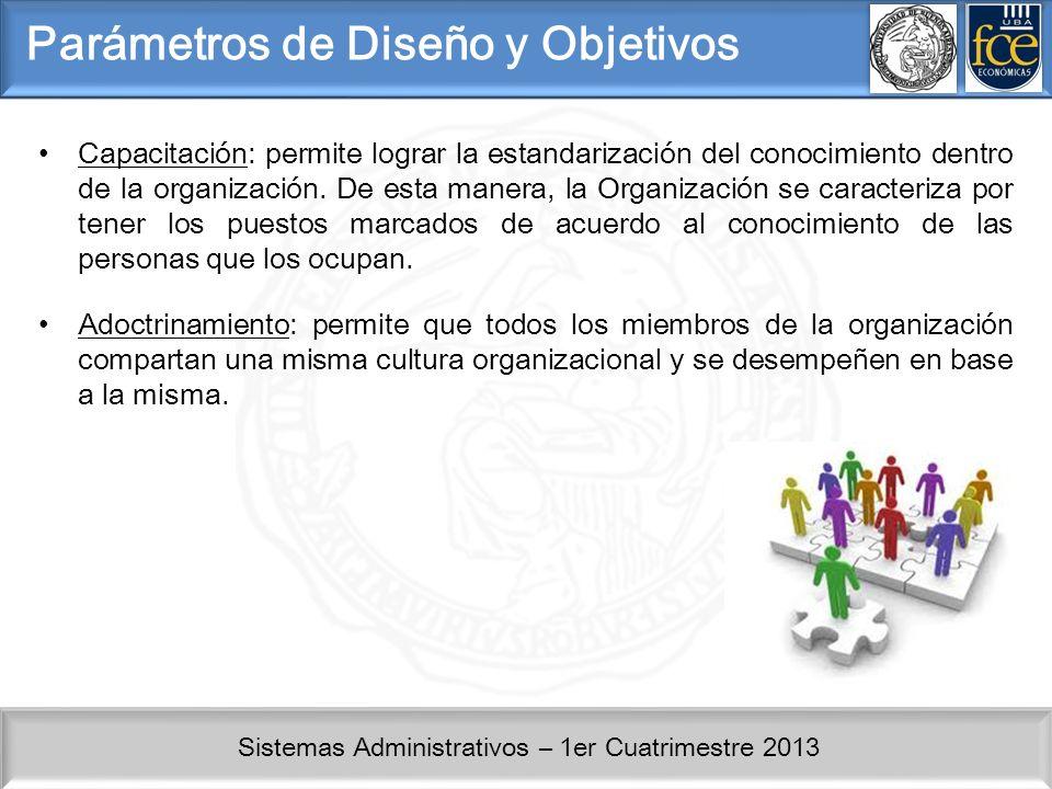 Sistemas Administrativos – 1er Cuatrimestre 2013 Parámetros de Diseño y Objetivos Capacitación: permite lograr la estandarización del conocimiento dentro de la organización.