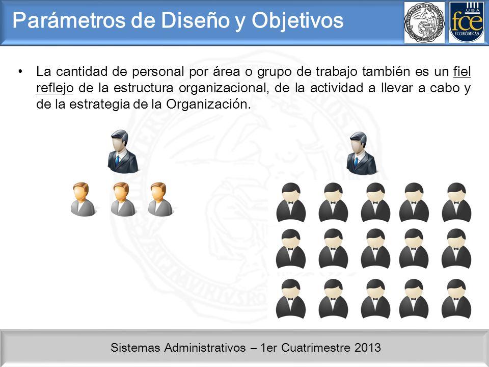 Sistemas Administrativos – 1er Cuatrimestre 2013 Parámetros de Diseño y Objetivos La cantidad de personal por área o grupo de trabajo también es un fi
