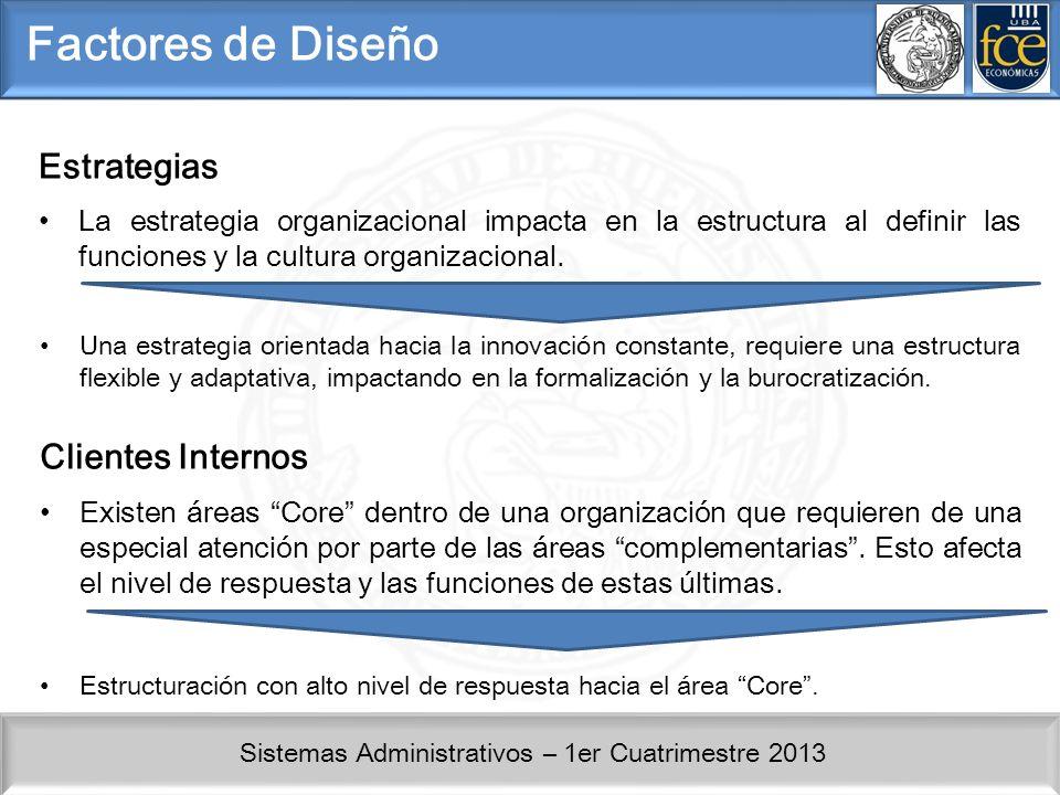 Sistemas Administrativos – 1er Cuatrimestre 2013 Factores de Diseño Estrategias La estrategia organizacional impacta en la estructura al definir las f