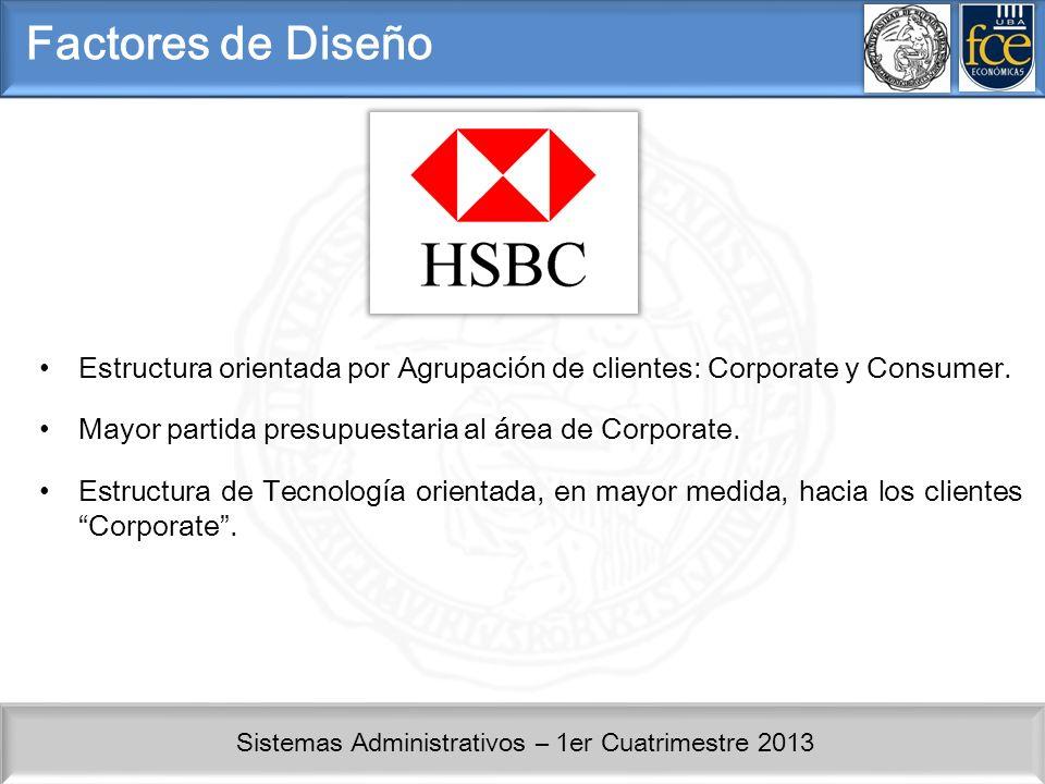 Sistemas Administrativos – 1er Cuatrimestre 2013 Factores de Diseño Estructura orientada por Agrupación de clientes: Corporate y Consumer. Mayor parti
