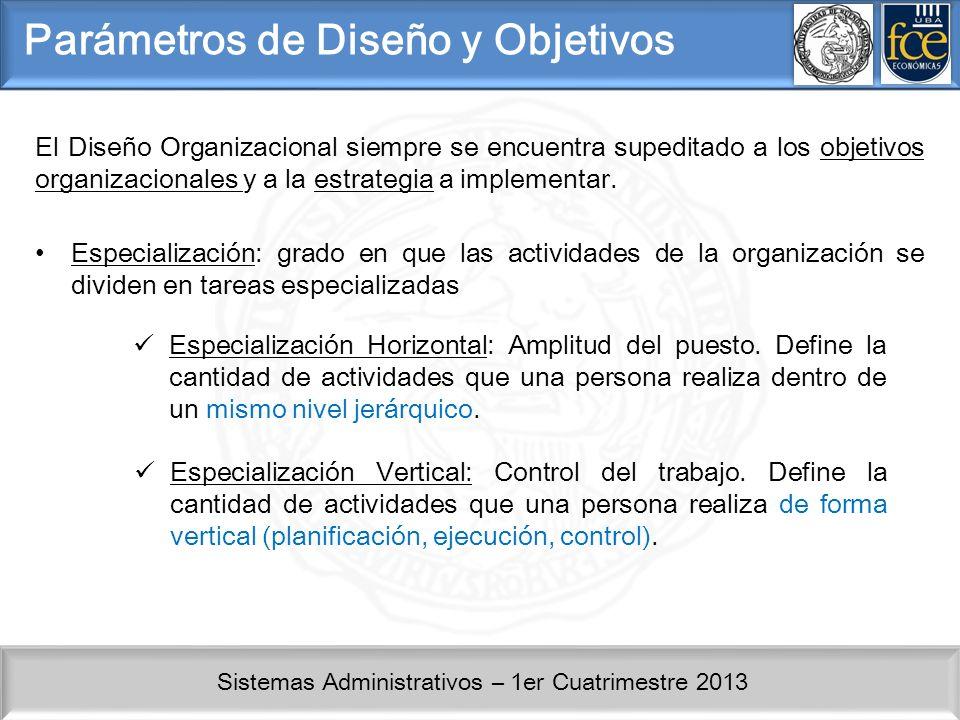 Sistemas Administrativos – 1er Cuatrimestre 2013 Parámetros de Diseño y Objetivos El Diseño Organizacional siempre se encuentra supeditado a los objet