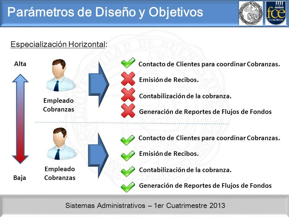 Sistemas Administrativos – 1er Cuatrimestre 2013 Parámetros de Diseño y Objetivos Especialización Horizontal: Empleado Cobranzas Contacto de Clientes