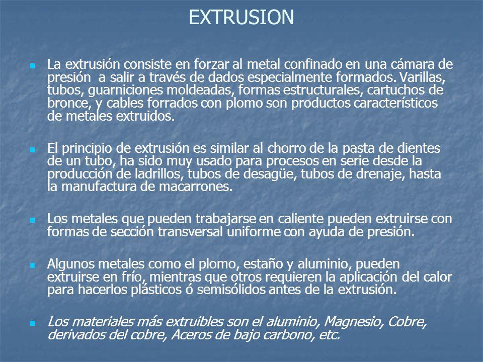 EXTRUSION La extrusión consiste en forzar al metal confinado en una cámara de presión a salir a través de dados especialmente formados. Varillas, tubo
