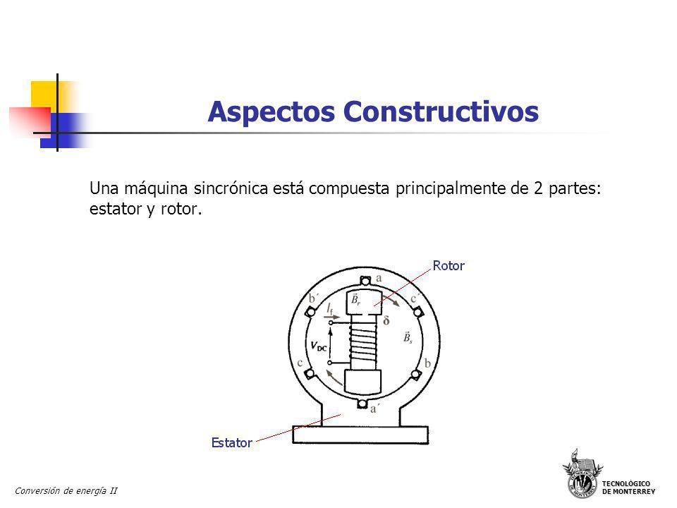 TECNOLÓGICO DE MONTERREY Conversión de energía II Aspectos Constructivos El estator de la máquina es la parte exterior de la máquina Fabricado de material ferromagnético laminado El radio interior está ranurado Por lo general es en el estator donde se ubica el devanado de armadura (devanado trifásico) El estator de una máquina sincrónica es idéntico al de una máquina de inducción