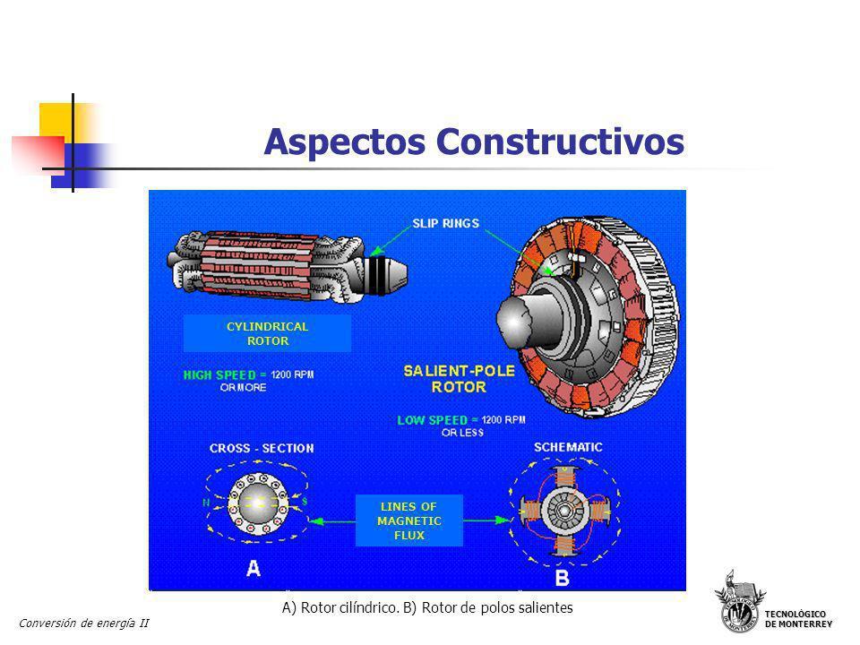 TECNOLÓGICO DE MONTERREY Conversión de energía II Aspectos Constructivos CYLINDRICAL ROTOR LINES OF MAGNETIC FLUX A) Rotor cilíndrico. B) Rotor de pol