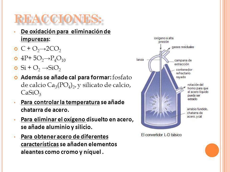De oxidación para eliminación de impurezas: C + O 2 2CO 2 4P+ 5O 2 P 4 O 10 Si + O 2 SiO 2 Además se añade cal para formar: fosfato de calcio Ca 3 (PO