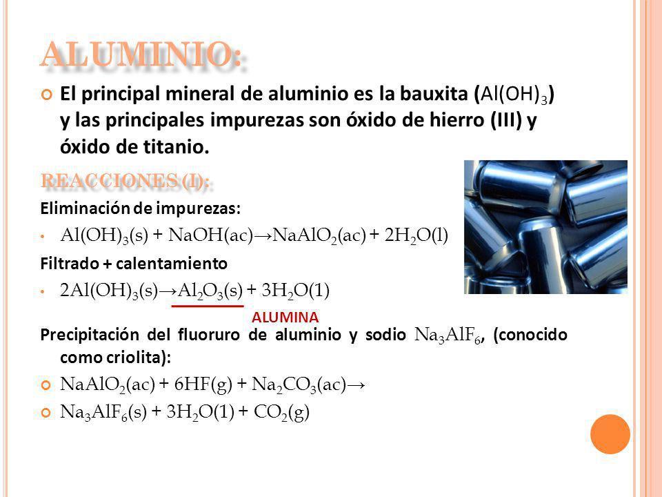 El principal mineral de aluminio es la bauxita (Al(OH) 3 ) y las principales impurezas son óxido de hierro (III) y óxido de titanio. Eliminación de im