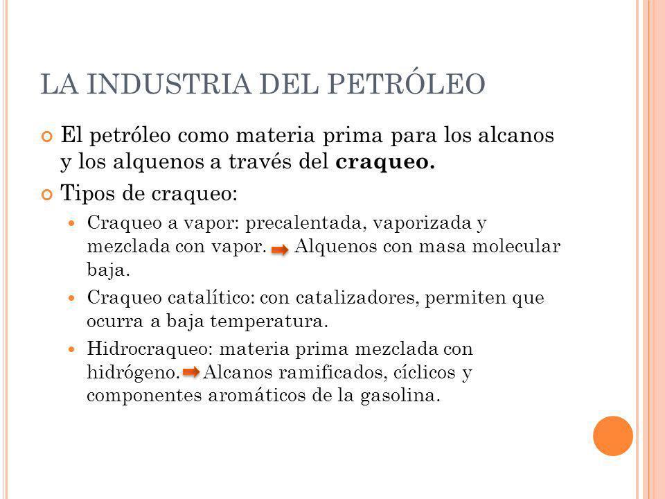 LA INDUSTRIA DEL PETRÓLEO El petróleo como materia prima para los alcanos y los alquenos a través del craqueo. Tipos de craqueo: Craqueo a vapor: prec