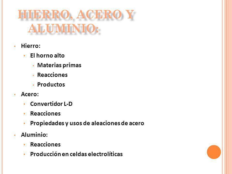 Hierro: El horno alto Materias primas Reacciones Productos Acero: Convertidor L-D Reacciones Propiedades y usos de aleaciones de acero Aluminio: Reacc