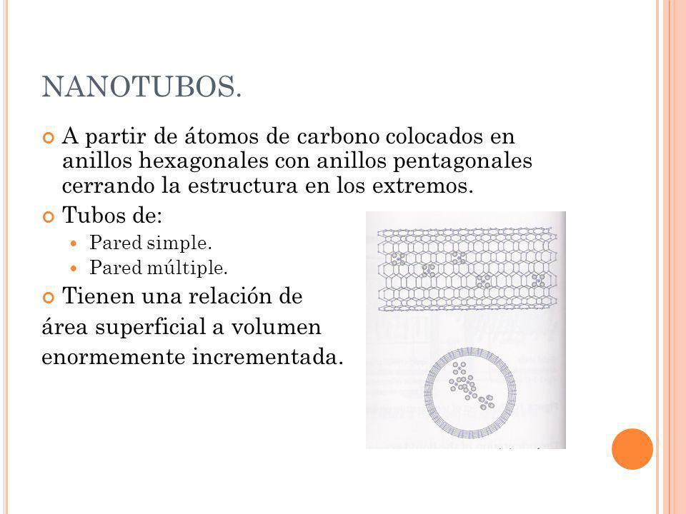 NANOTUBOS. A partir de átomos de carbono colocados en anillos hexagonales con anillos pentagonales cerrando la estructura en los extremos. Tubos de: P
